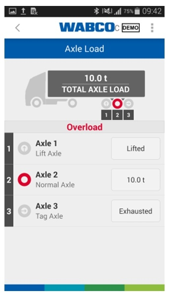 Axle load – displays loads on the axle OptiLink